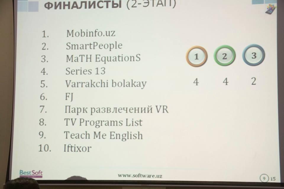 Среди 10 финалистов было мобильное приложение нашего ресурса.