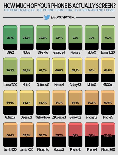 Screen-sizes-484x637